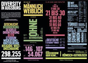 Diversity-Tag 2019 in Augsburg